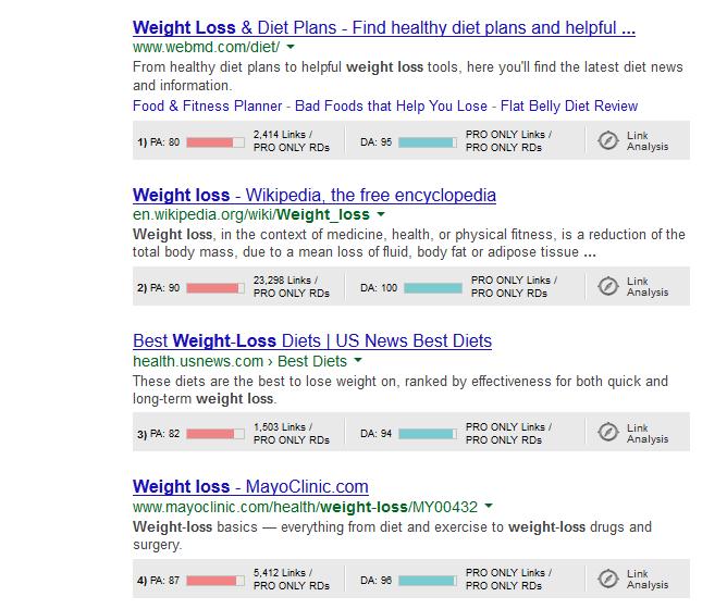what makes a bad niche site